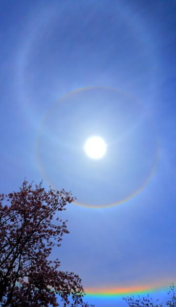 環水平アークと日暈と幻日
