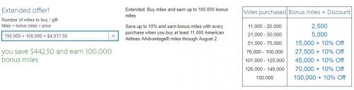 1アメリカン航空のAAdvantageでマイル購入キャンペーン 最大10万ボーナス_ 10%OFF(最安値)1