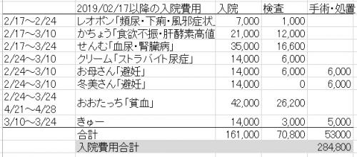 土浦の入院費用2-4xlsx