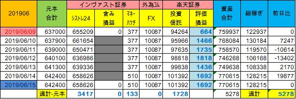 20190609~週計