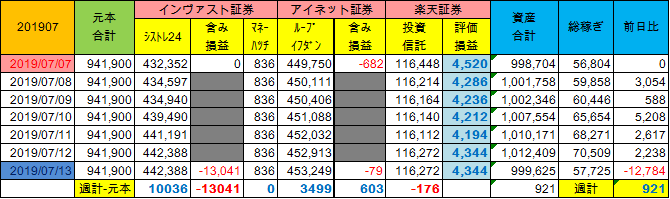 20190713112605896.png