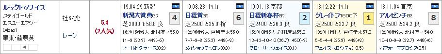 目黒記念_02
