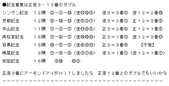 安田記念1