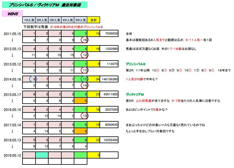 5_12_win5a.jpg