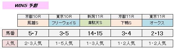 5_19_win5.jpg