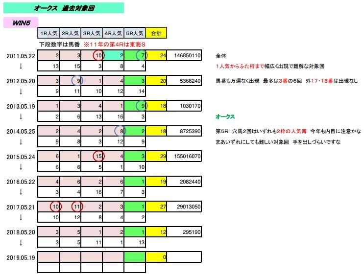 5_19_win5a.jpg