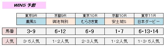 5_26_win5.jpg