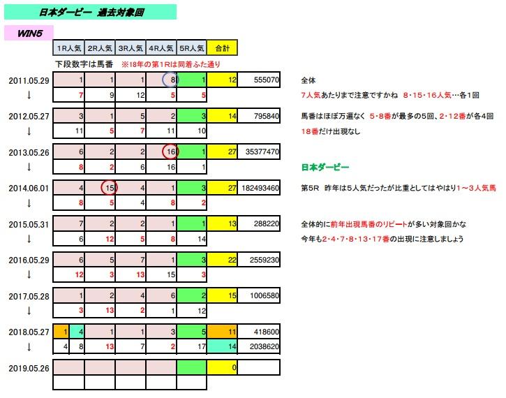 5_26_win5a.jpg