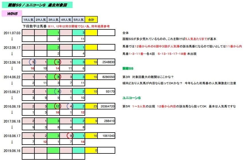 6_16_win5a.jpg