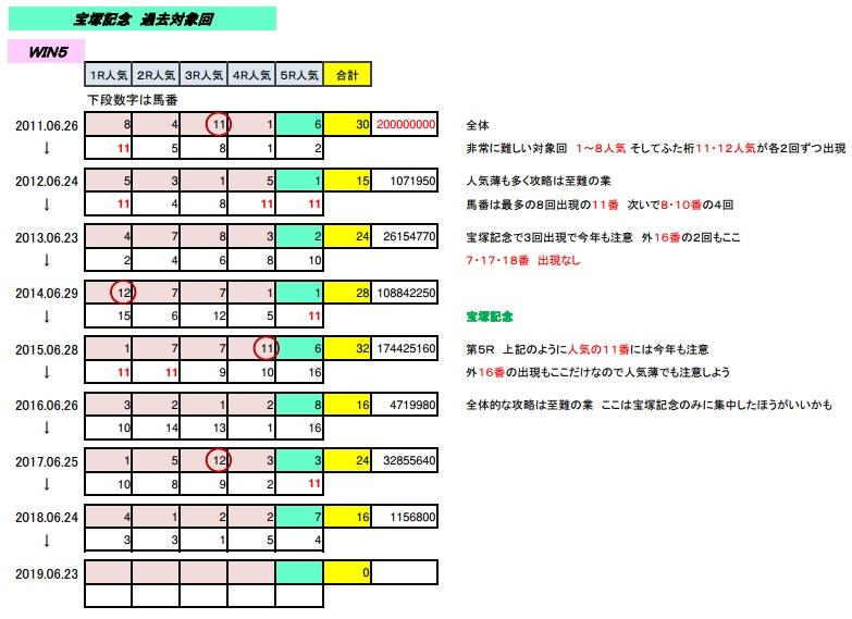 6_23_win5a.jpg