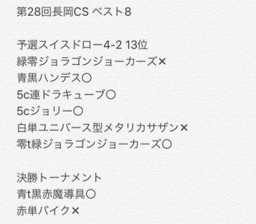 長岡CSベスト8 ユニバース型デスザーク ぬこせーさん 戦績