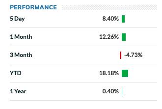 GOOGLE株価2019年7月29日