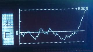 s_WP_20190727_21_35_37_Pro_ガールズ&パンツァー2Gこれが私の戦車道です_終日のスランプグラフ