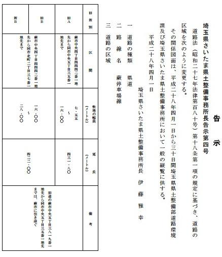 公報check(2016年4月1日) 前 - 道徒然話保管