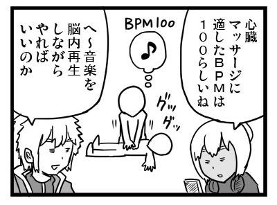 054_心臓マッサージのBPM1