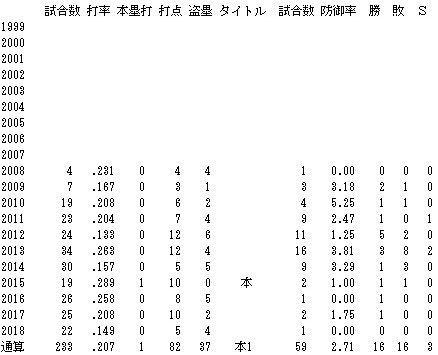 108戸田