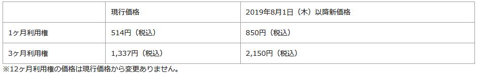 Screenshot_2019-05-31 PlayStation®Plus 利用権の価格改定に関するお知らせ プレイステーション(1)
