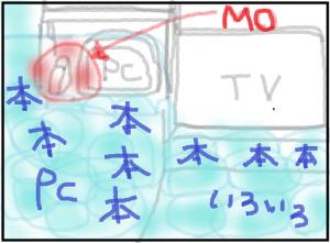TVとPCと本とMOドライブ