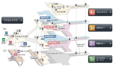 3a 空港全体図
