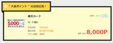 モッピー経由で楽天カードを申し込めば、8,000P(8,000円分のポイント)がもらえます。
