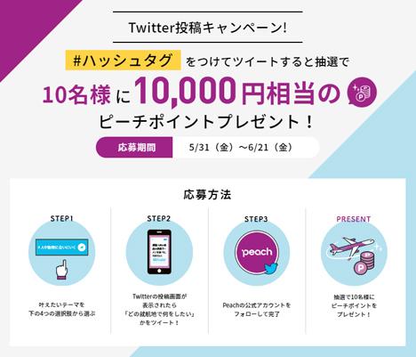 ピーチは、10,000円相当のピーチポイントがプレゼントされる「Twitter投稿キャンペーン」を開催!