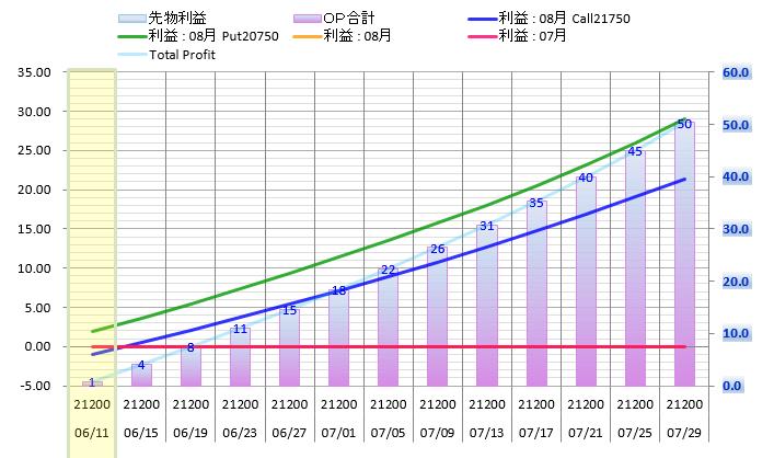 Stocks_19-6-11_16-23-47_No-00.png
