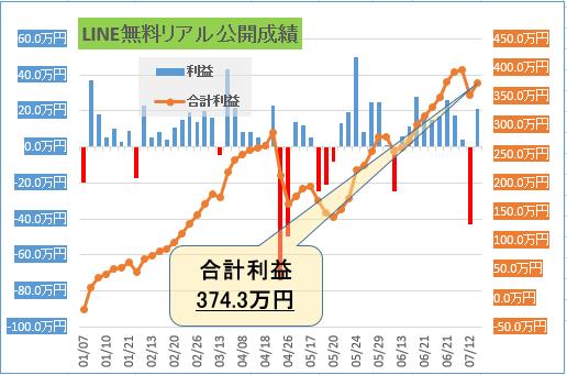 Stocks_19-7-12_14-59-37_No-00.png