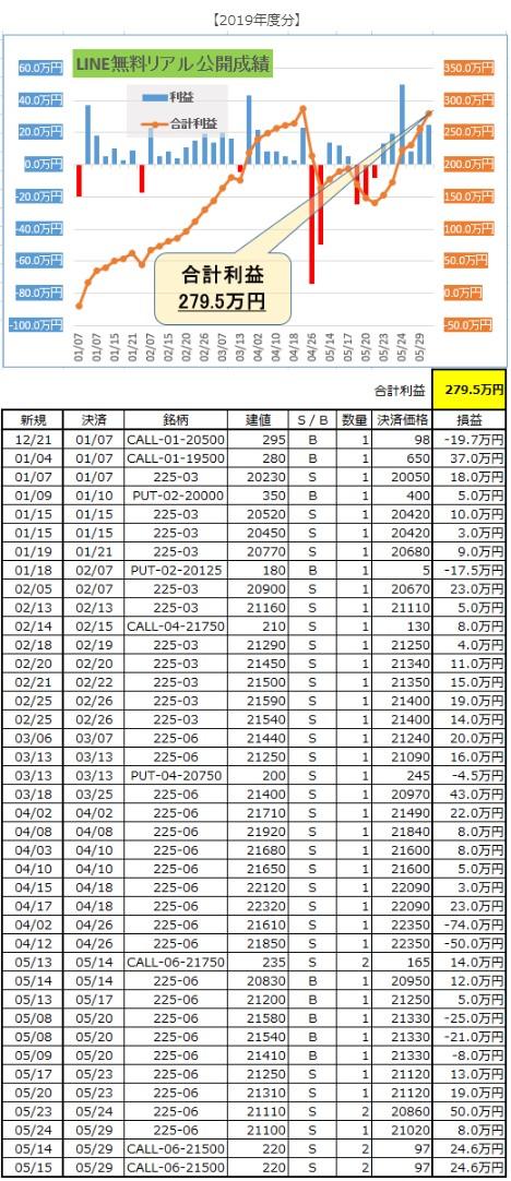 stocksinfo_2019-5-29_11-1-1_No-00.jpg