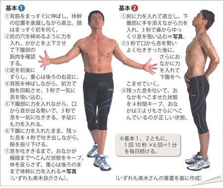 ロング ブレス ダイエット 方法