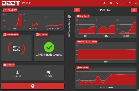 Core i9 9900 負荷時消費電力最大 (2019年8月25日)