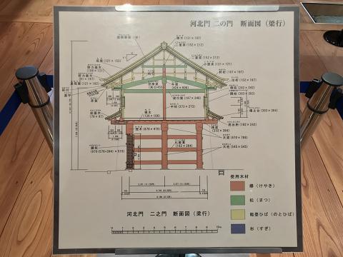 1640-河北門二の門の断面図