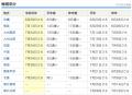REON Pocket 購入 02