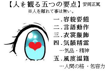 目ハート安岡正篤