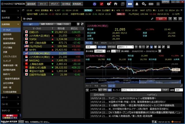 楽天証券MarketSpeed2カスタマイズ